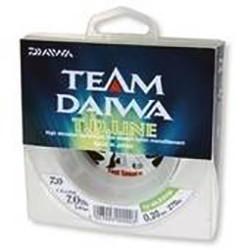 Ecuson Team Daiwa
